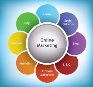 Digital Marketing from Million Seller Business